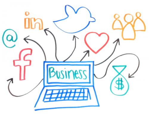Using the Right Social Media for Your Business