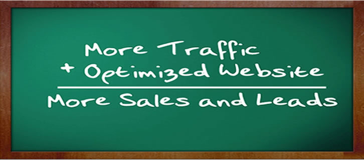 Utilize website Google analytics to increase sales