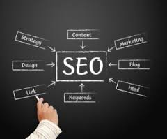 SEO terms everyone should know