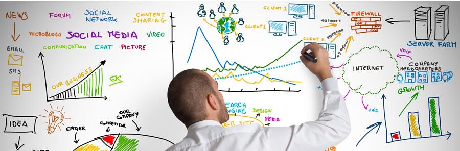 social media monitoring for brands