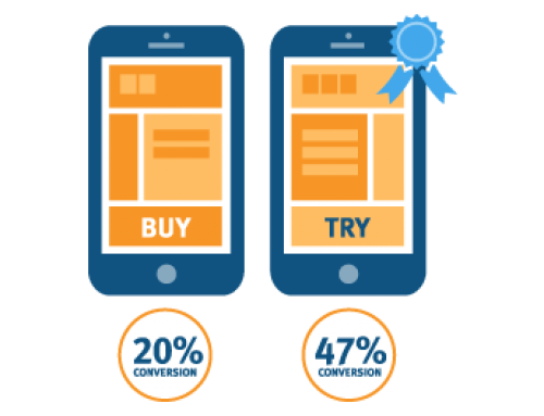 8 Ways to Improve the Conversion Rate of Your Online Store