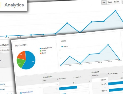Google Analytics for Beginners and How to Get Started