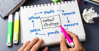 create compelling and optimized content