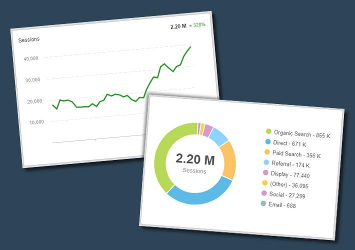 Duda Search Engine Optimization